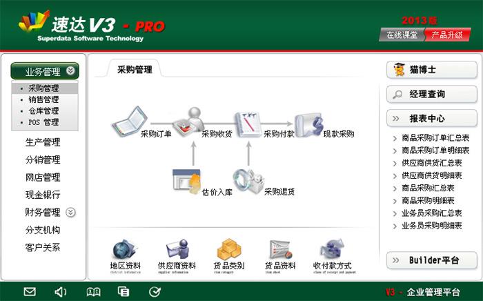速达V3管理平台 PRO工业版